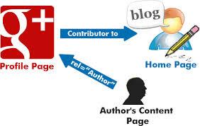 google-authorship-links