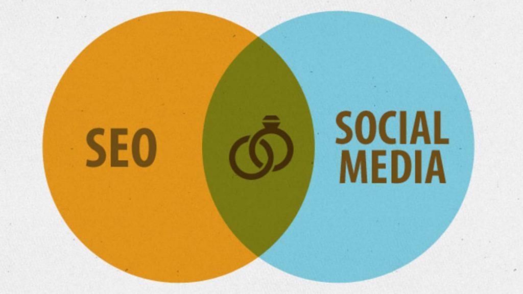социално seo